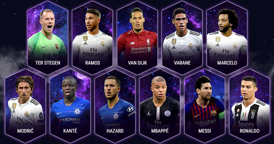 УЕФА 2018