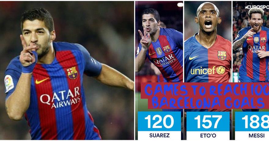 Луис Суарез поставува стандарди  Уругваецот постигна 100 гола во Барса побрзо од Меси и Ето
